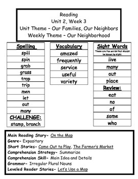 Treasures Reading Series First Grade Weekly Outline Unit 2