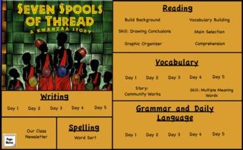 Treasures Reading- Seven Spools of Thread Unit 4 Week 2 Flipchart Third Grade