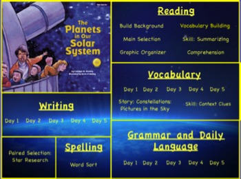 Treasures Reading- The Planets in Our Solar System 2.4 Flipchart Third Grade