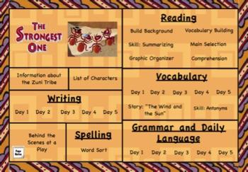 Treasures Reading- The Strongest One Unit 2 Week 1 Flipchart Third Grade
