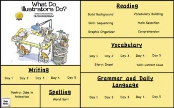 Treasures Reading- What Do Illustrators Do? Unit 3 Week 5 Flipchart Third Grade