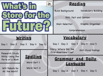Treasures Reading- What's in Store for the Future? 2.3 Flipchart Third Grade