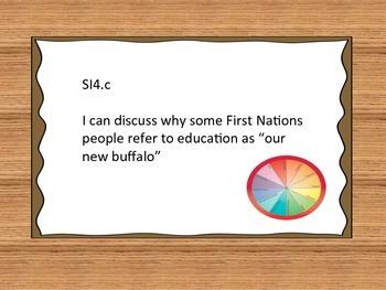Treaty Education I Can Statements - Grade 4