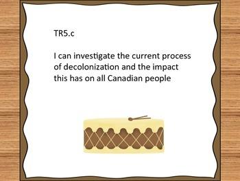 Treaty Education I Can Statements - Grade 5