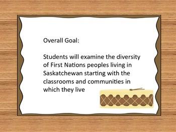 Treaty Education I Can Statements - Kindergarten