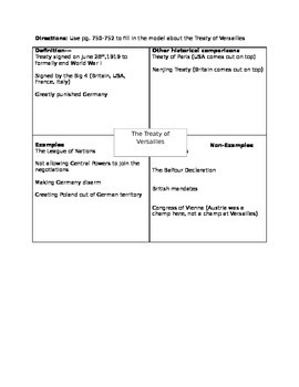 (Rewriting) The Treaty of Versailles 2.0  and a Frayer Model