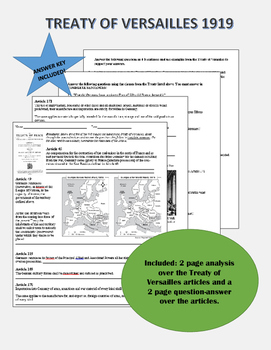 Treaty of Versailles Analysis