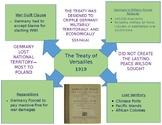 SS5H4(a) Treaty of Versailles Anchor Chart