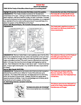 Treaty of Versailles Document and Writing Activity