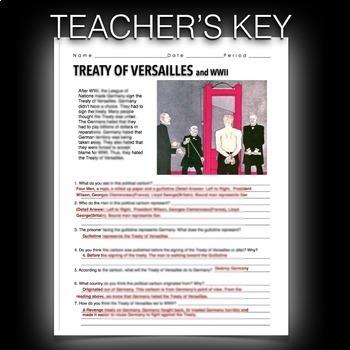 Treaty of Versailles Political Cartoon Analysis for World War 1 or World War 2