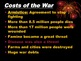 Treaty of Versailles Vs. Wilson's 14 Points Lesson + Activ