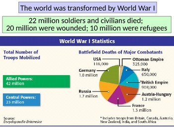Treaty of Versailles and League of Nations Powerpoint for use with slotted notes