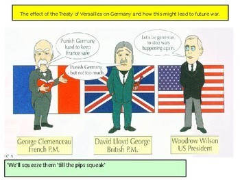 Treaty of Versailles and the 'big three' - World War 2 European History