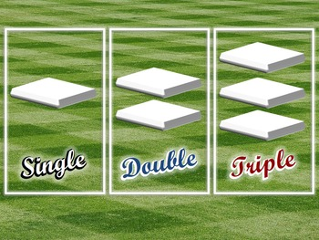 Treble Clef Baseball PowerPoint Game for Music Class