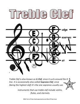 Treble Clef Chart