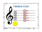 Treble Clef Combo