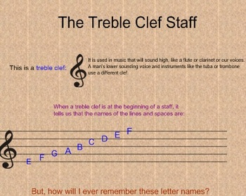Treble Clef Introduction Lesson