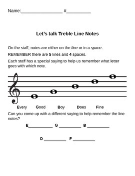 Treble Clef Line Notes Introduction