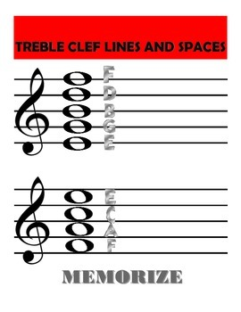 Treble Clef Lines and Spaces