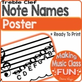 Treble Clef Note Names Posters