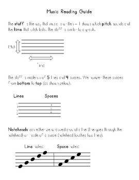 Treble Clef Note Reading Guide