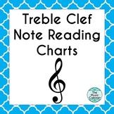 Treble Clef Note Reading charts