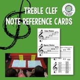 Treble Clef Note Reference Cards