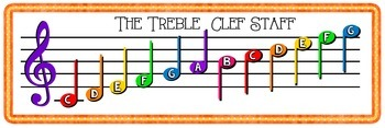 Treble Clef Staff (color coded)