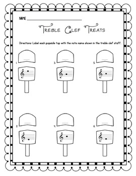 Treble Clef Treats: Identifying the Notes of the Treble Clef Staff