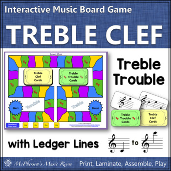 Treble Clef Treble Trouble with Ledger Lines  {Interactive