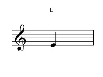 Treble Note Names Review