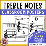 Treble Pitch Posters: Music Classroom Decor