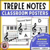 Treble Pitch Posters: Music Classroom Decor