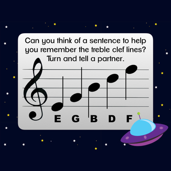 Music Distance Learning Treble Staff Line Notes Game Space Themed