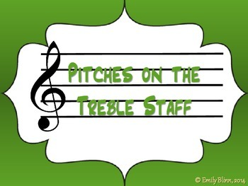 Treble Staff Pitch Names Anchor Chart