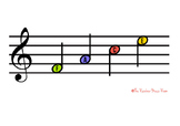 Treble and Bass Clef Lines and Spaces Poster