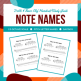 Treble and Bass Clef Note Names Handout PDF Download