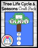 Life Cycle and Seasons Tree Craft for Kindergarten (Weather, Summer)