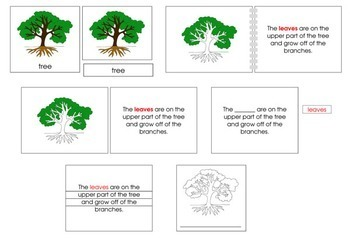 Tree Definition Set