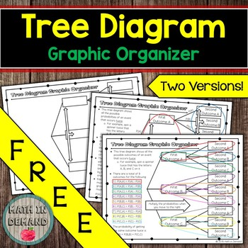 Tree Diagram Graphic Organizer