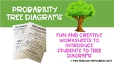 Tree Diagram Introduction: Probability