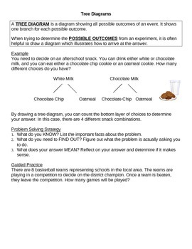 Tree diagram task cards teaching resources teachers pay teachers tree diagram mini bundle tree diagram mini bundle ccuart Image collections