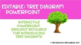 Tree Diagram Probability: PowerPoint