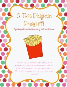Tree Diagram Project using Fast Food Menus- Differentiated!
