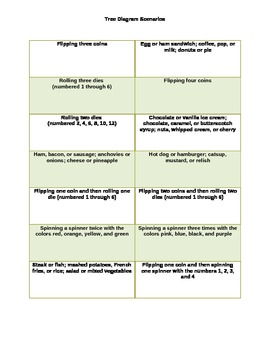 Tree Diagram Scenario Cards