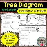 Tree Diagram Worksheet