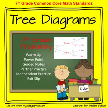Tree diagram probability teaching resources teachers pay teachers tree diagrams 7th grade probability tree diagrams 7th grade probability ccuart Choice Image