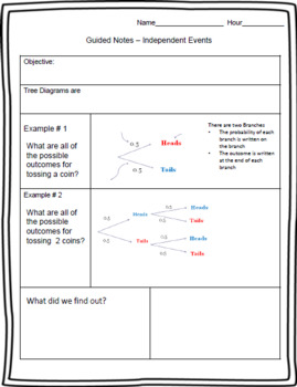 Tree diagrams 7th grade probability by lessons for middle school tree diagrams 7th grade probability ccuart Choice Image