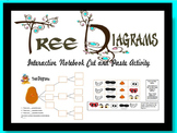 Tree Diagrams:  Interactive Notebook Cut and Paste Activity