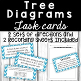 Tree Diagrams Probability Task Cards